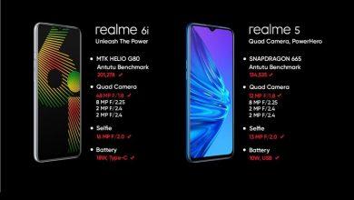 صورة سلسلة realme 6 هاتف realme 6 وهاتف realme 6 Pro  تُقدم للمُستخدمين تقنيات ثورية بأسعار رائعة