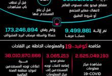 صورة تيك توك يحذف 9.5 مليون حساب مزيف .. وإزالة 90 مليون مقطع فيديو لمخالته تعليمات السلامة