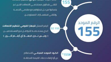 صورة تنظيم الاتصالات يضاعف الطاقة الاستيعابية لمركز تلقي الشكاوى 155 ويمد ساعات العمل لتشمل العطلات الرسمية والأعياد