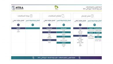 صورة هام لمستخدمي خدمات الإتصالات بمصر .. إقرأ هذا التقرير بعناية