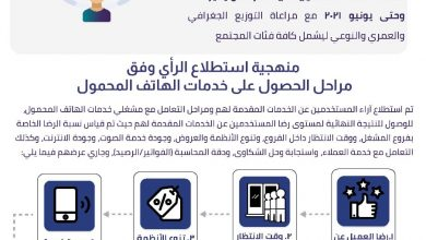 صورة جهاز تنظيم الاتصالات يستطلع آراء 17 ألف مستخدم  بالتعاون مع بيت خبرة عالمي
