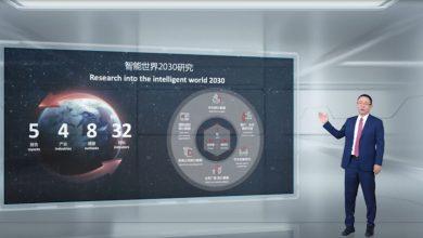 صورة هواوي تصدر تقرير العالم الذكي 2030 الأول من نوعه على مستوى العالم لاستكشاف التوجهات في العقد القادم